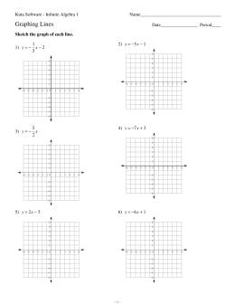 Worksheet Worksheets Inverse Of Matrix 2×2 determinants 2x2 graphing lines si