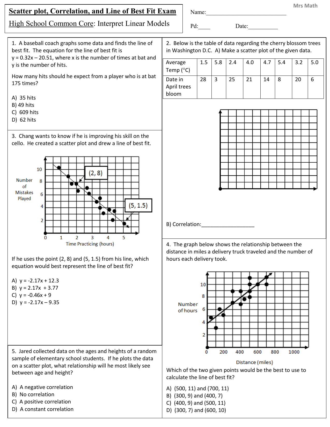 Scatter Plot Correlation And Line Of Best Fit Exam High School
