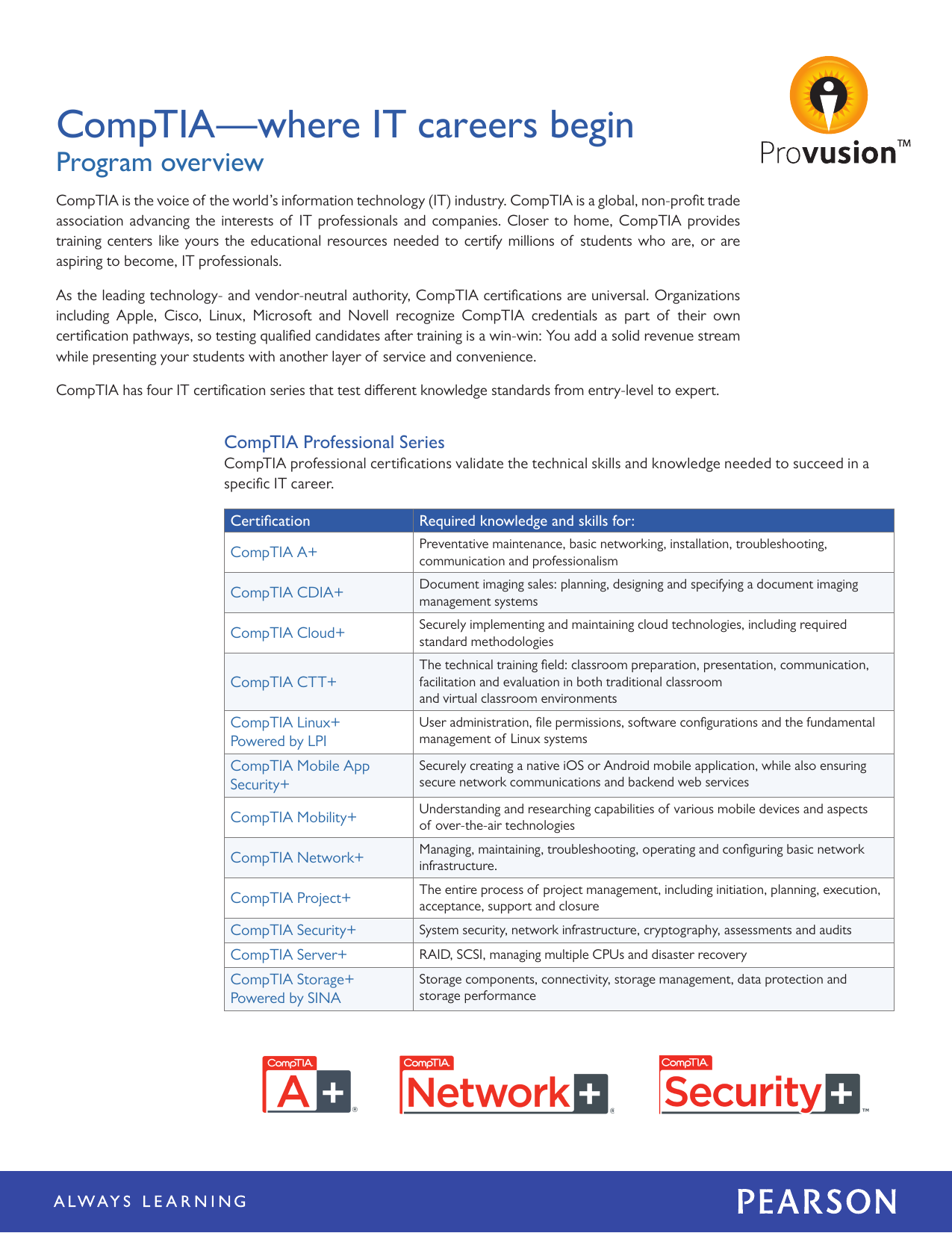 Comptia Overview