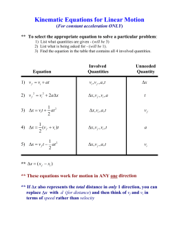 Kinematic Equations of Linear Motion
