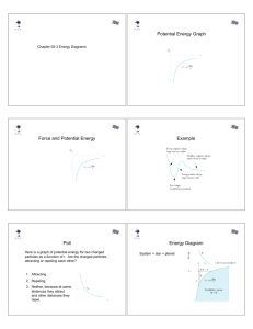 Potential Energy Graph Force and Potential Energy Example Poll