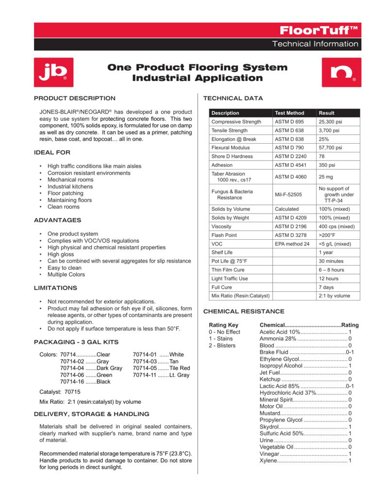 Technical Data Sheet 4541 Datasheet