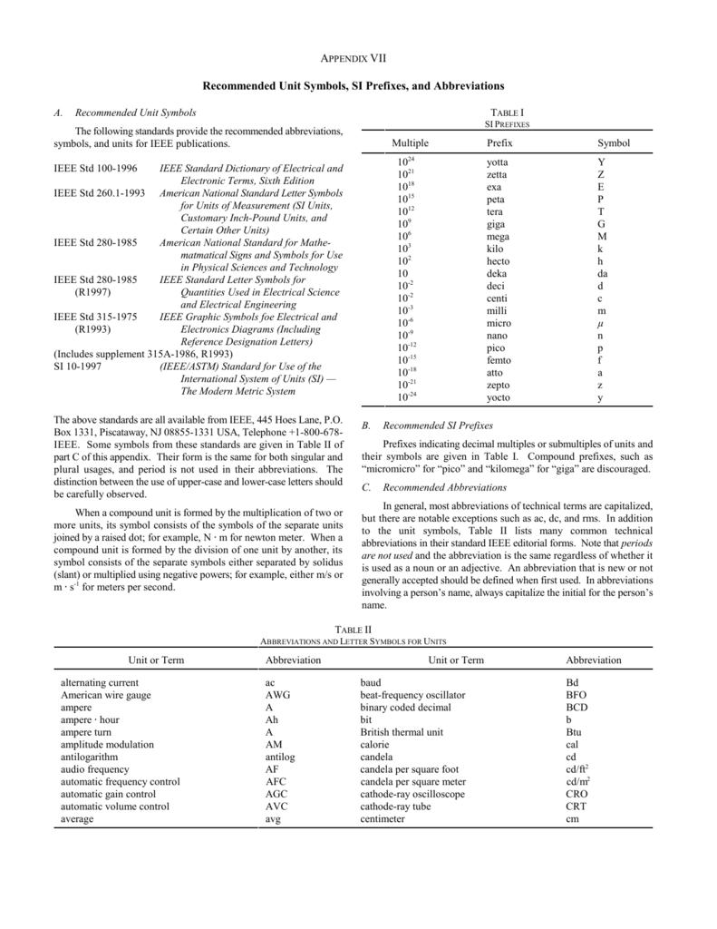 Recommended Unit Symbols Si Prefixes And Abbreviations
