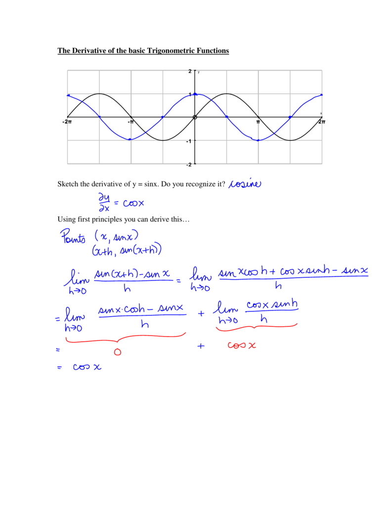worksheet Differentiation From First Principles Worksheet trigonometric differentiation
