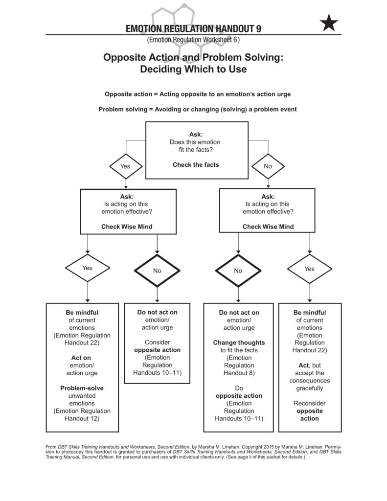 worksheet. Emotion Regulation Worksheet. Grass Fedjp Worksheet ...