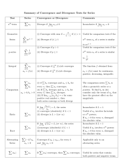 Convergent and divergent series worksheets / Dasarathan