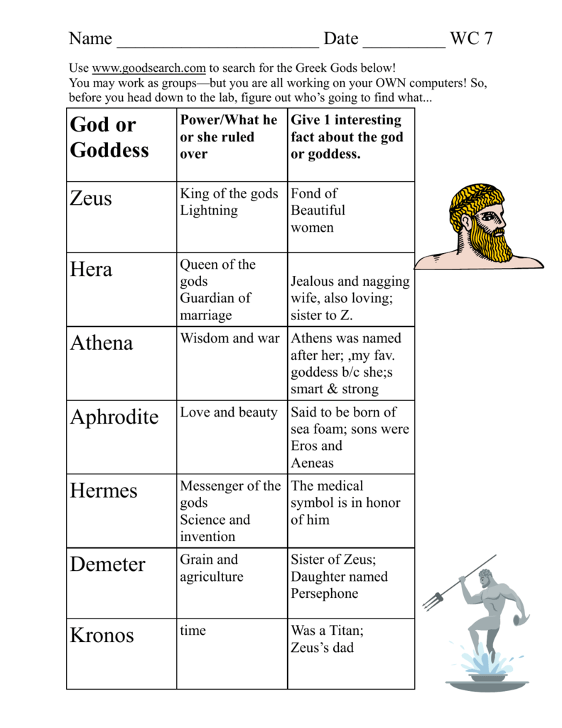 Greek Gods Webquest Answers