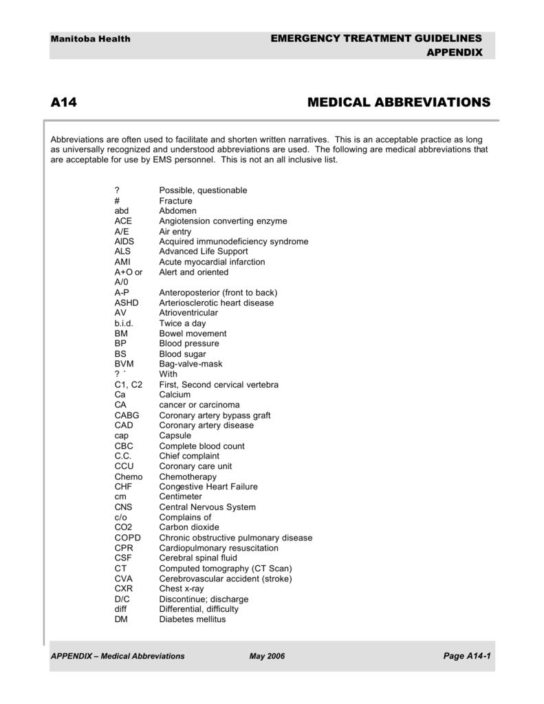 A14 abbreviations buycottarizona