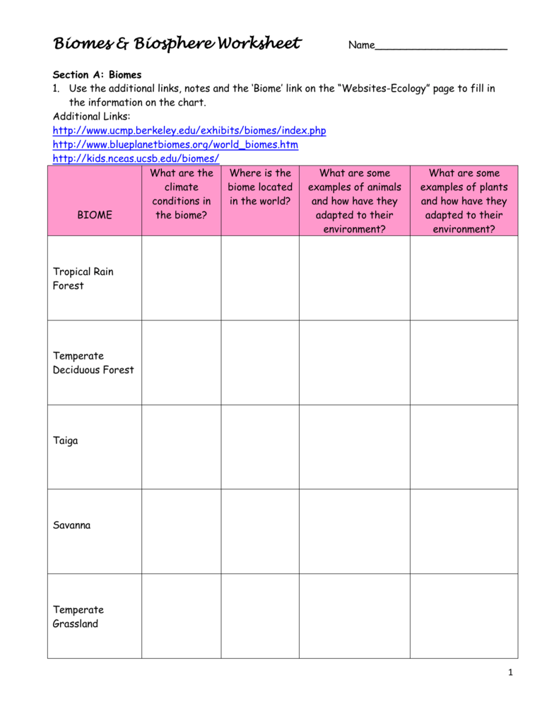 Worksheets Biomes Worksheet biomes biosphere worksheet 008210249 1 5c8cb098a8932a0fdb9b4a5c007f4f62 png