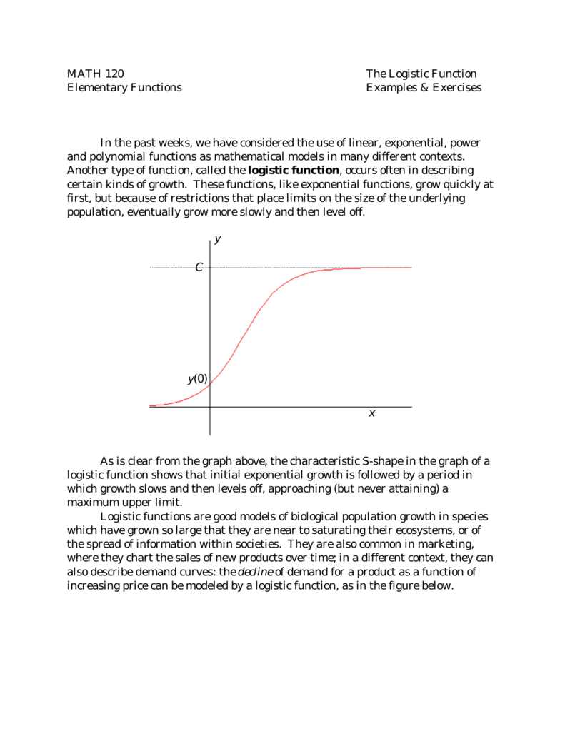 MATH 120 The Logistic Function Elementary Functions Examples