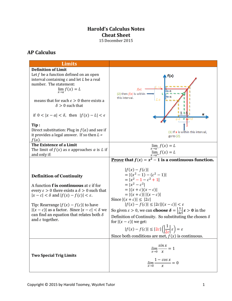 Harold's Calculus Notes Cheat Sheet AP Calculus Limits