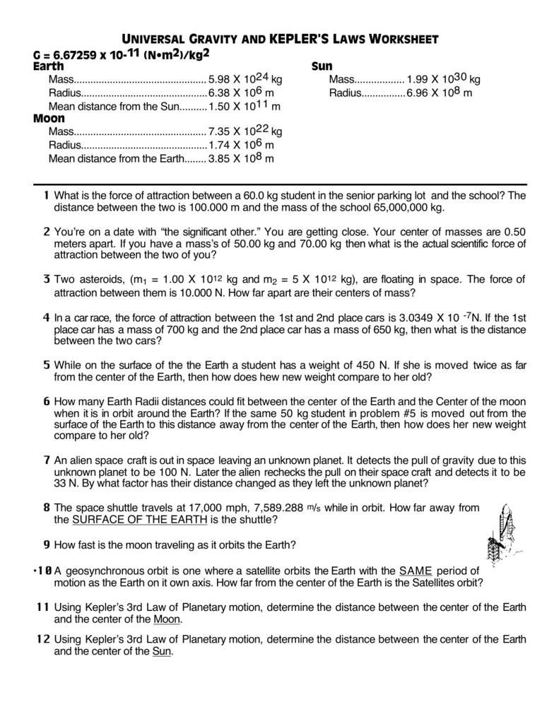 universal gravity and kepler's laws worksheet