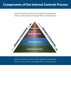 Components of the Internal Controls Process