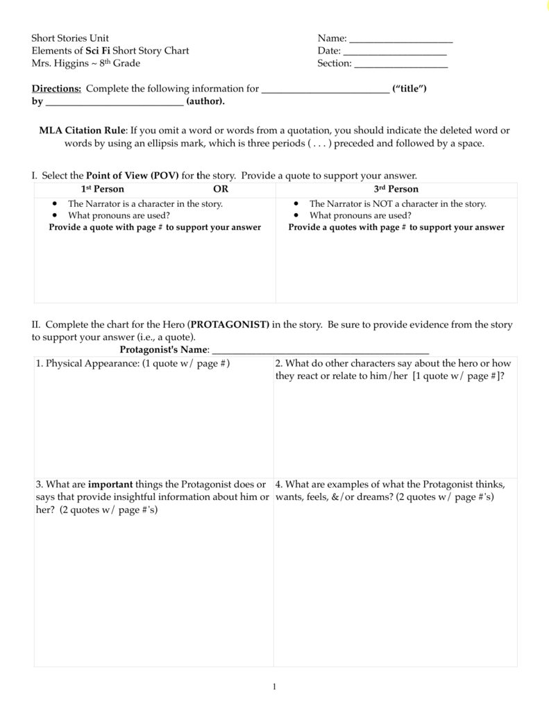 literature review chart template