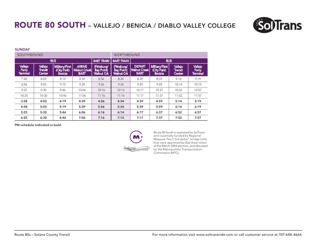 route 80 south – vallejo / benicia / diablo valley college