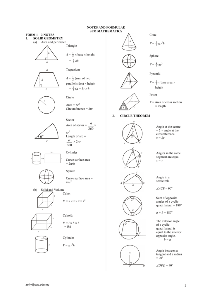 Rumus Dan Nota Matematik