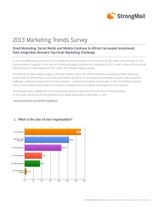 "StrongMail ""2013 Marketing Trends Survey"""