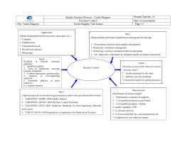 Quality Systems Process-Turtle Diagram Purchase Control Date of