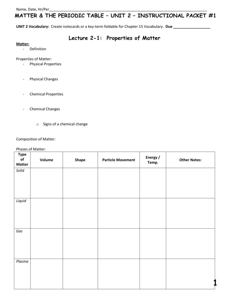 matter & the periodic table - unit 2 - instructional packet #1