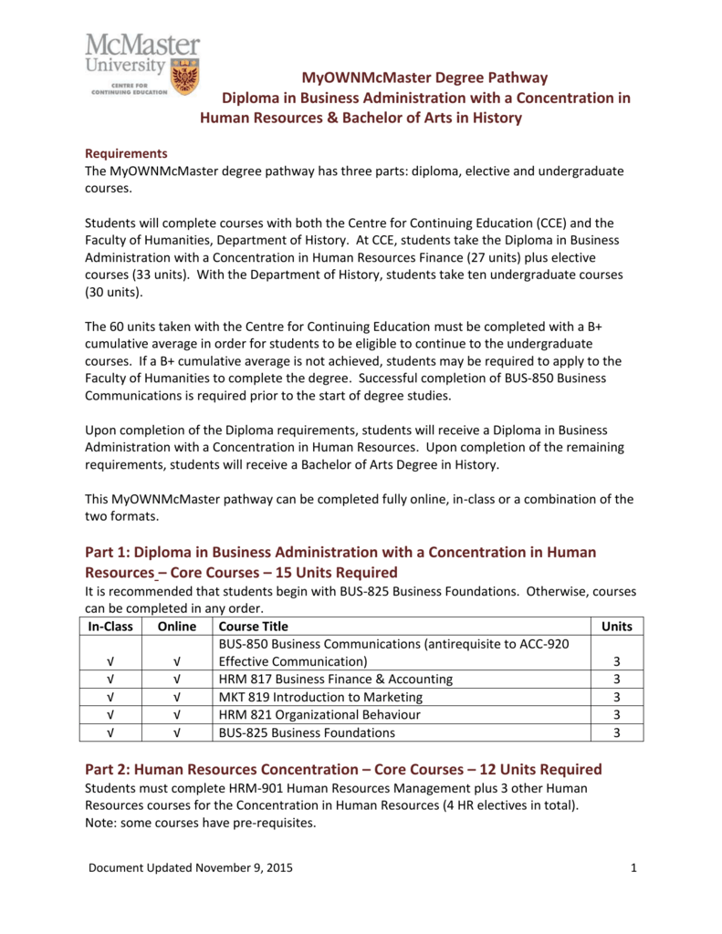 Human Resources Management Diploma Online 18 Adult Webcam Jobs