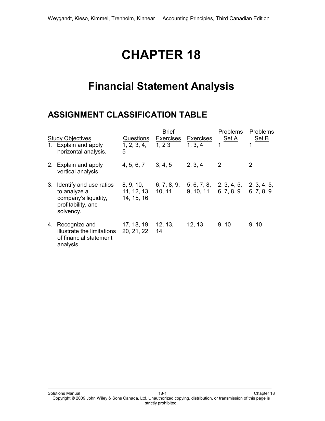 managerial accounting solutions manual wiley free owners manual u2022 rh wordworksbysea com Managerial Accounting Book Managerial Accounting Example Problems