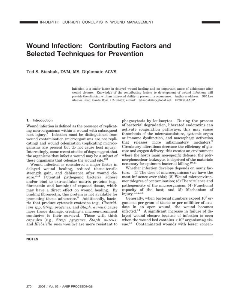 Wound Infection: Contributing Factors and Selected