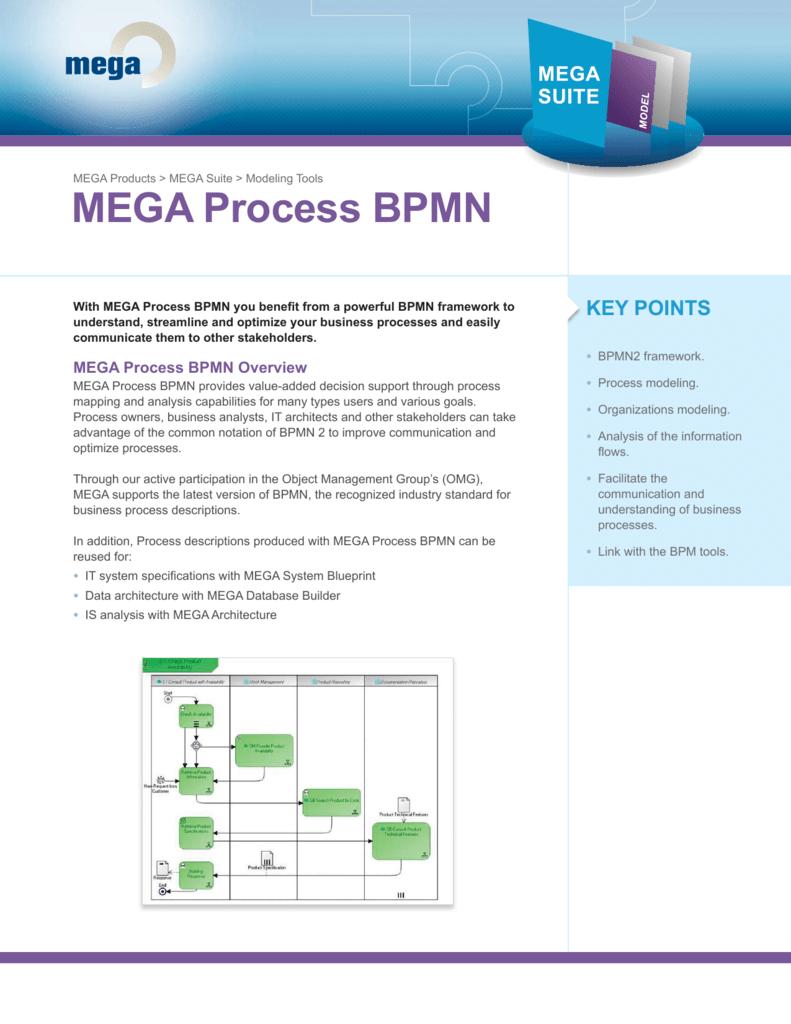 Mega Process Bpmn Flow Diagram Using Notation 008243601 1 B1f8049258f965bcc13f43ea7c47d4bd