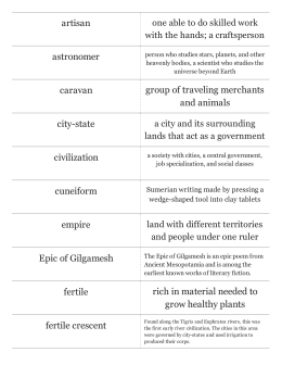 Print › Early Civilizations & Empires | Quizlet