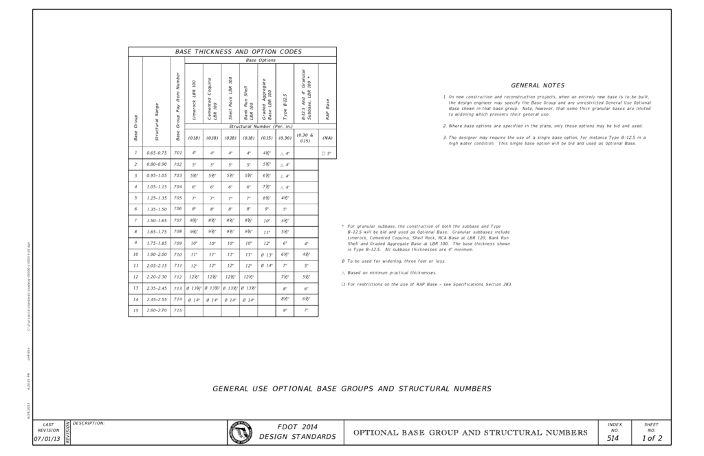OPTIONAL BASE GROUP AND STRUCTURAL NUMBERS 1 2 514