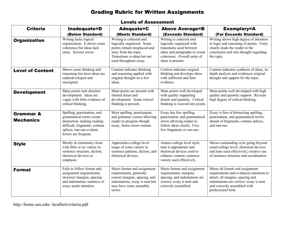 writing assignment rubric college