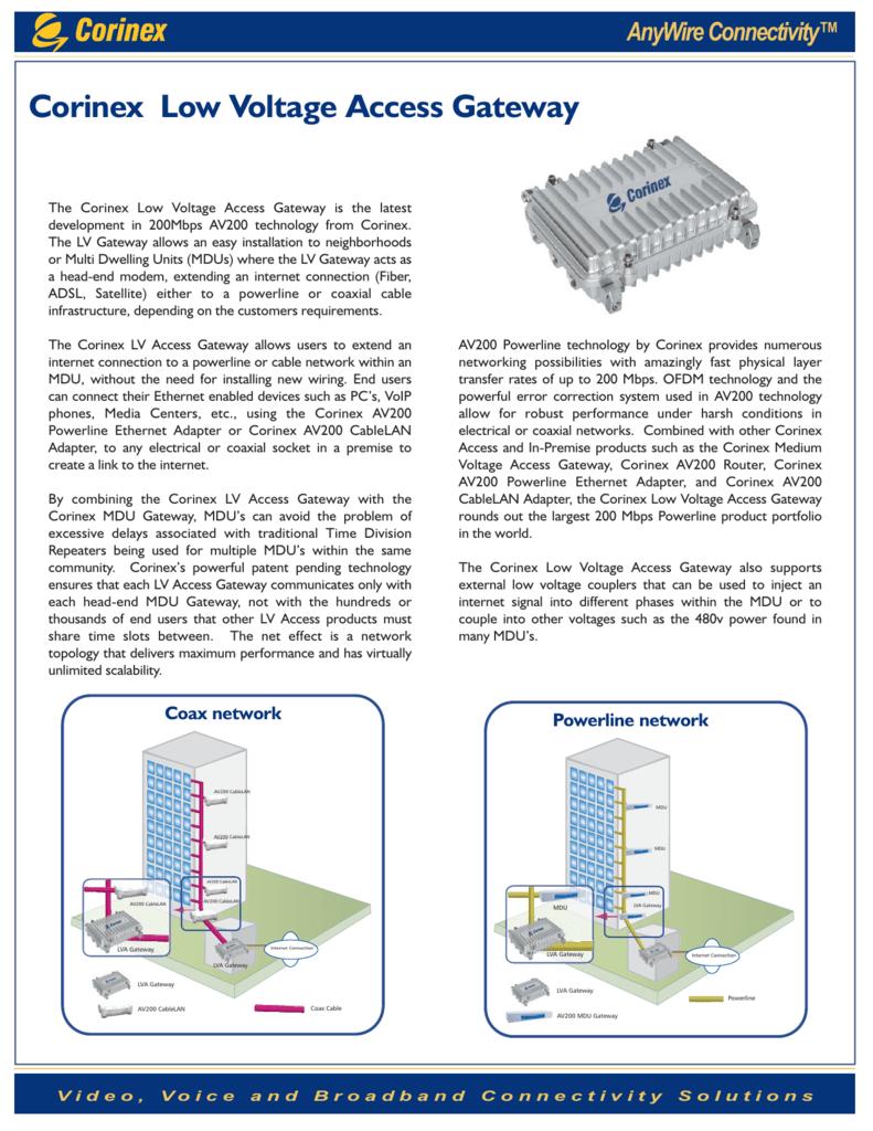 ... Corinex AV200 Powerline Ethernet Wall Mount F - 2 unidades Palmela -  imagem 1
