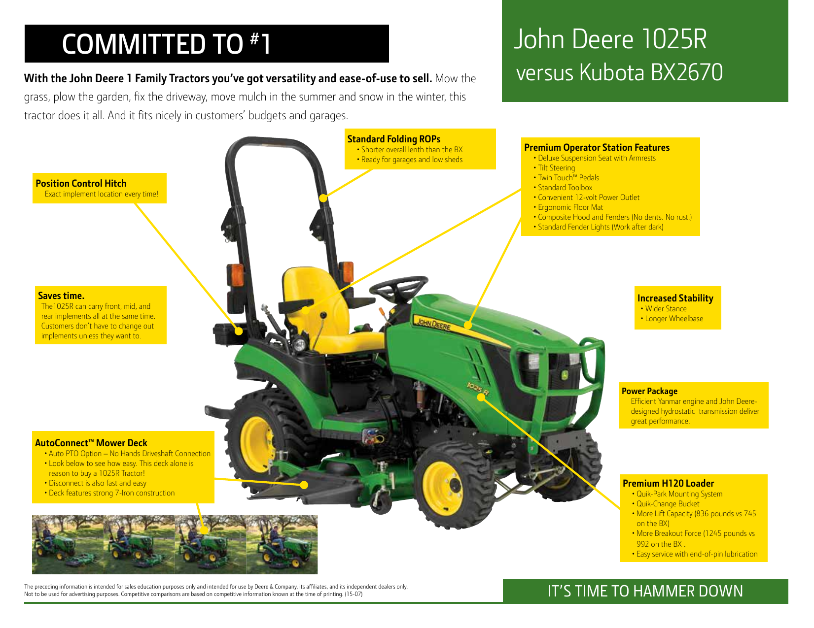 Compare John Deere 1 Family Tractors vs  Kutota® BX Series