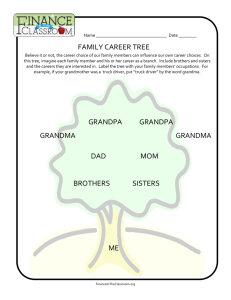 FAMILY CAREER TREE ME BROTHERS SISTERS MOM DAD