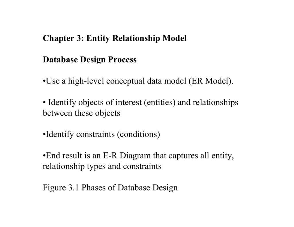 Chapter 3  Entity Relationship Model Database Design Process