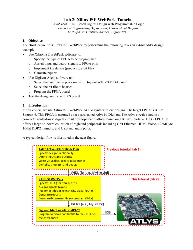 Lab 2: Xilinx ISE WebPack Tutorial