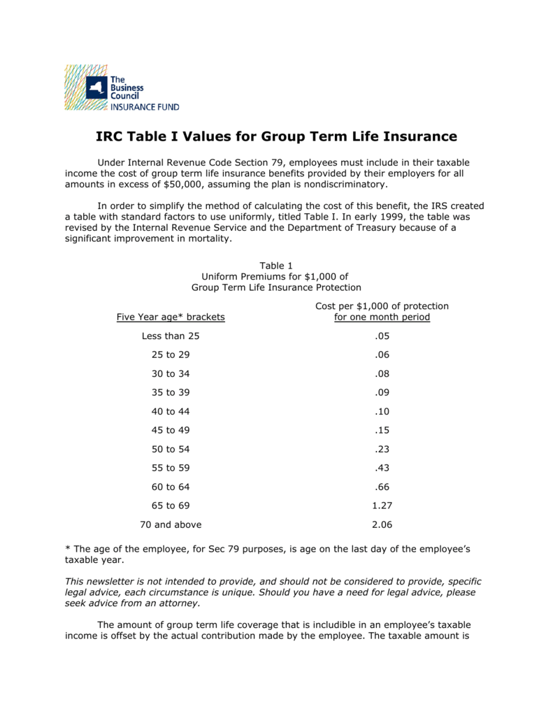 To Have Access To Irc Table I Values For Group Term Life