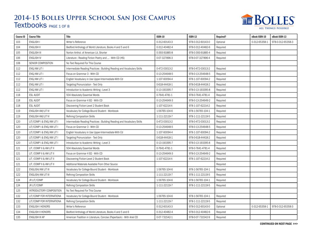 2014-15 Bolles Upper School San Jose Campus