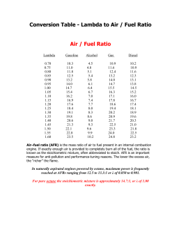 Conversion Table - Lambda to Air / Fuel Ratio