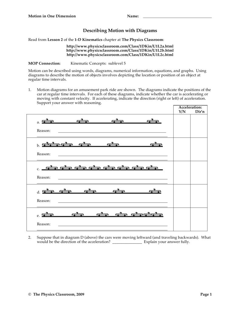 uniformly accelerated motion worksheet pdf