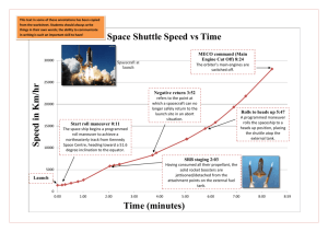 Space Shuttle Speed vs Time Time