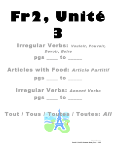Irregular Verbs: Vouloir, Pouvoir, Articles with Food: Article Partitif