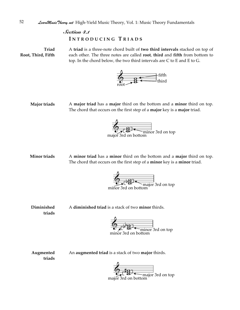Introducing triads music theory at learnmusictheory hexwebz Gallery