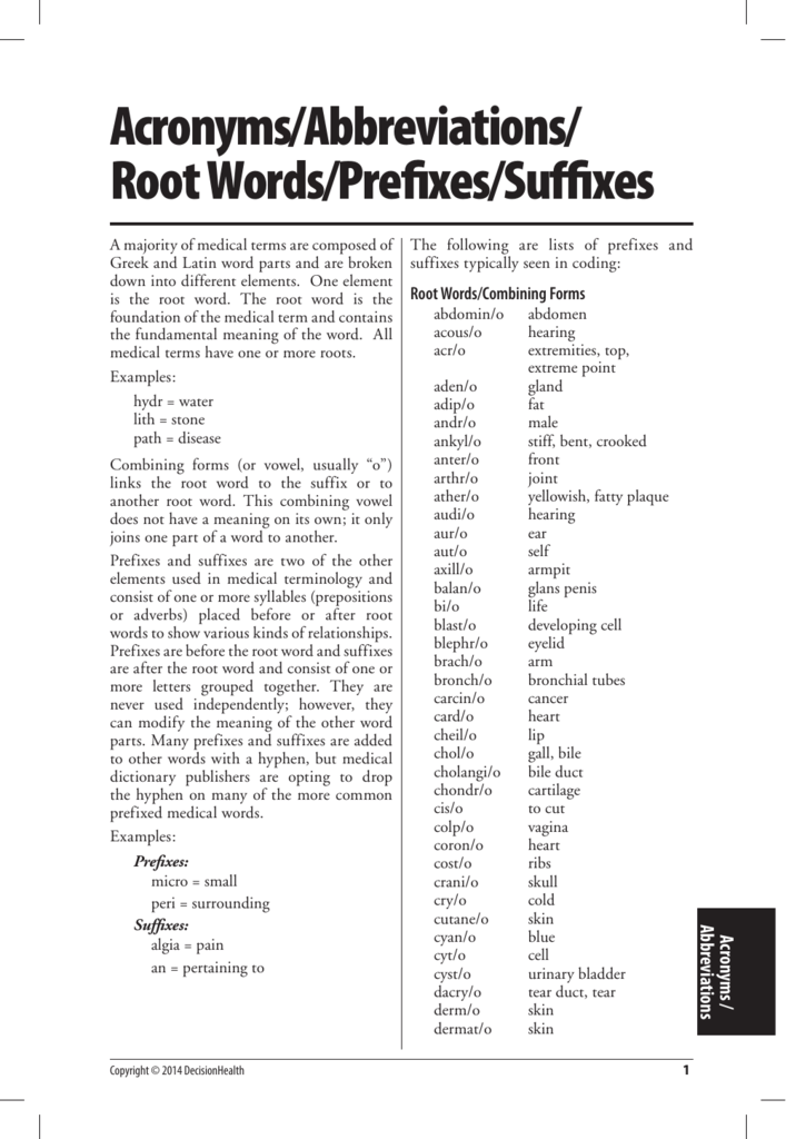 Root Words/Prefixes/Suffixes
