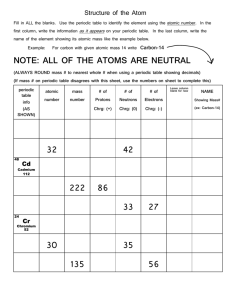 NOTE: ALL OF THE ATOMS ARE NEUTRAL 32 42 222 86 33 27 30