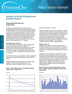 Analysis of the BLS Employment Situation Report