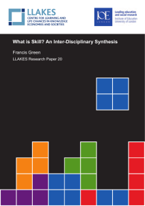 What is Skill? An Inter-Disciplinary Synthesis