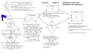 Geometry Chapter 5 Quadrilateral Flowchart Definitions and
