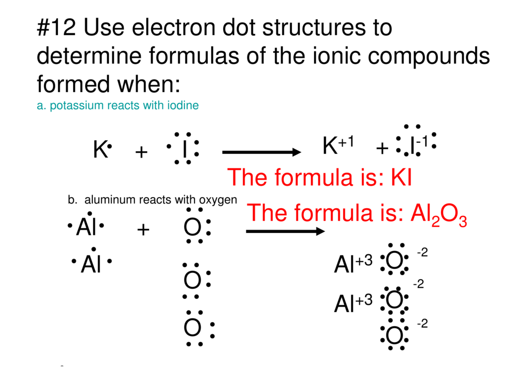 12 Use Electron Dot Structures To Determine Formulas Of The Ionic