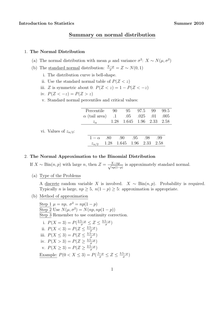 Summary on normal distribution