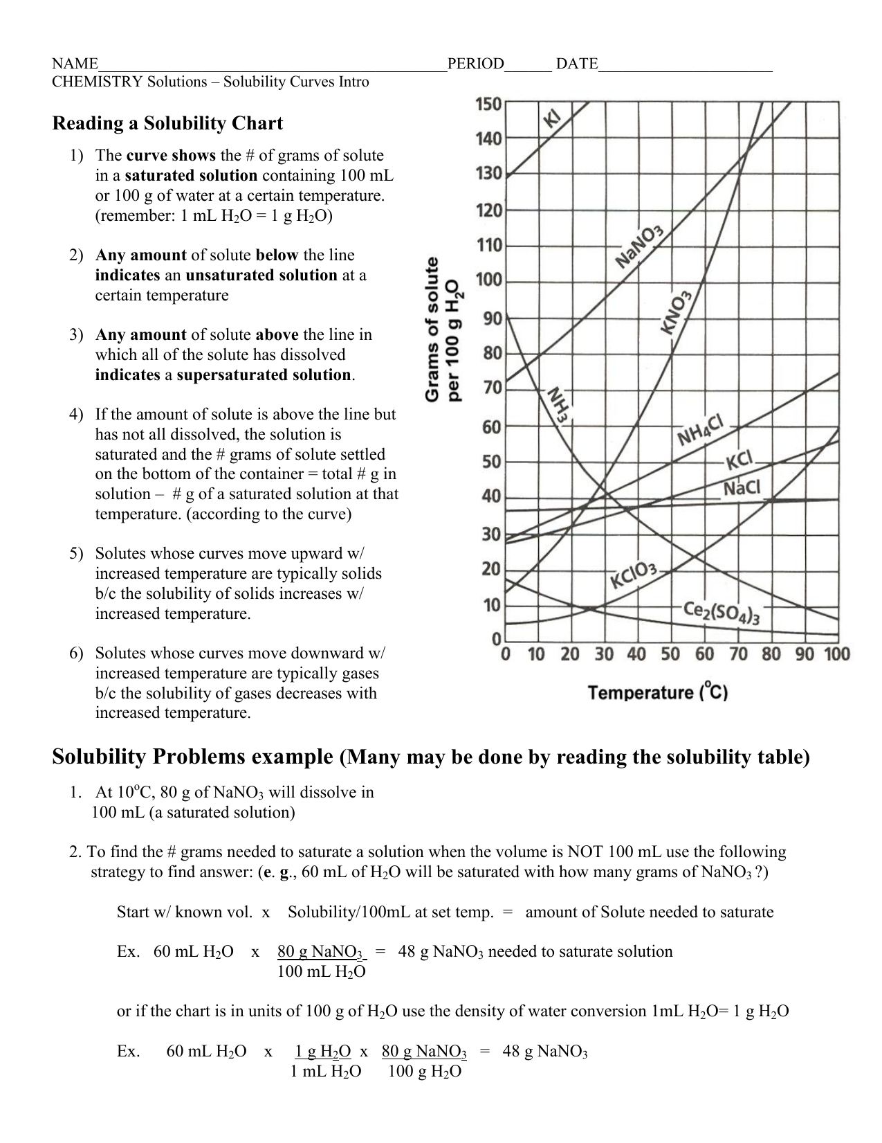 Worksheets Solubility Curves Worksheet Answers solubility problems example